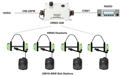 David Clark Wireless Fire System Configuration