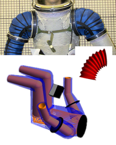 Engineering Suit Model